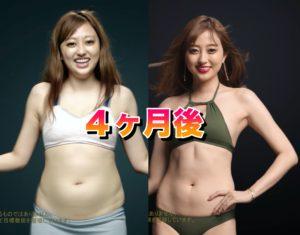 菊池亜美BEGORE&AFTER