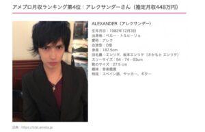 アレクサンダーのブログ収益