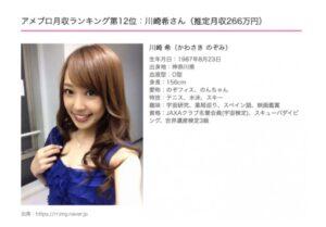 川崎希のブログ収入